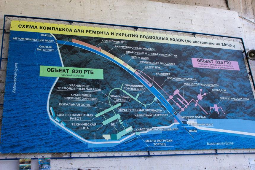 Схема музея подводных лодок